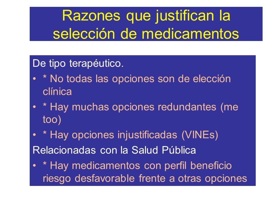 Razones que justifican la selección de medicamentos De tipo terapéutico. * No todas las opciones son de elección clínica * Hay muchas opciones redunda
