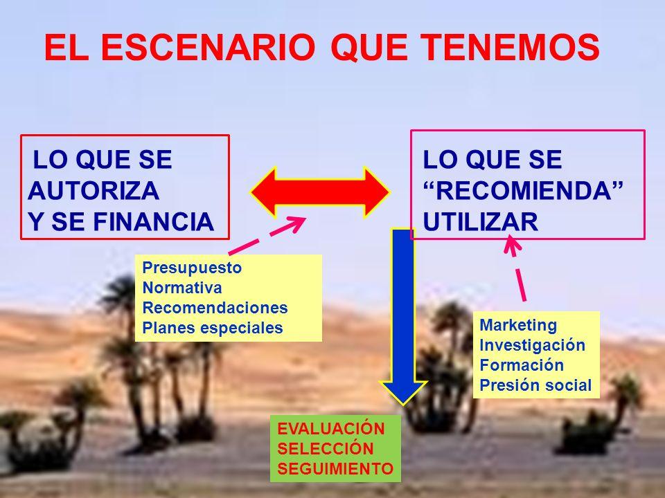 EL ESCENARIO QUE TENEMOS LO QUE SE AUTORIZA Y SE FINANCIA LO QUE SE RECOMIENDA UTILIZAR Presupuesto Normativa Recomendaciones Planes especiales Market