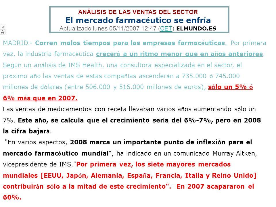 ANÁLISIS DE LAS VENTAS DEL SECTOR El mercado farmac é utico se enfr í a Actualizado lunes 05/11/2007 12:47 (CET) ELMUNDO.ESCET MADRID.- Corren malos t