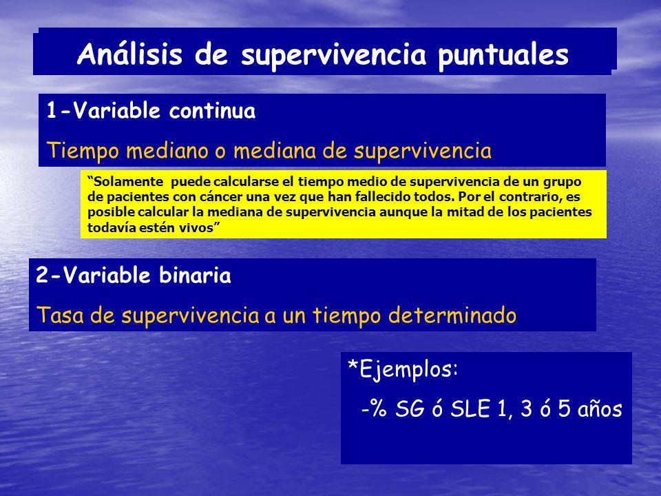 Análisis de supervivencia puntuales 1-Variable continua Tiempo mediano o mediana de supervivencia 2-Variable binaria Tasa de supervivencia a un tiempo