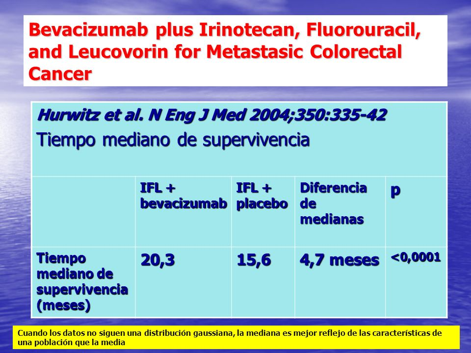 Bevacizumab plus Irinotecan, Fluorouracil, and Leucovorin for Metastasic Colorectal Cancer Hurwitz et al.