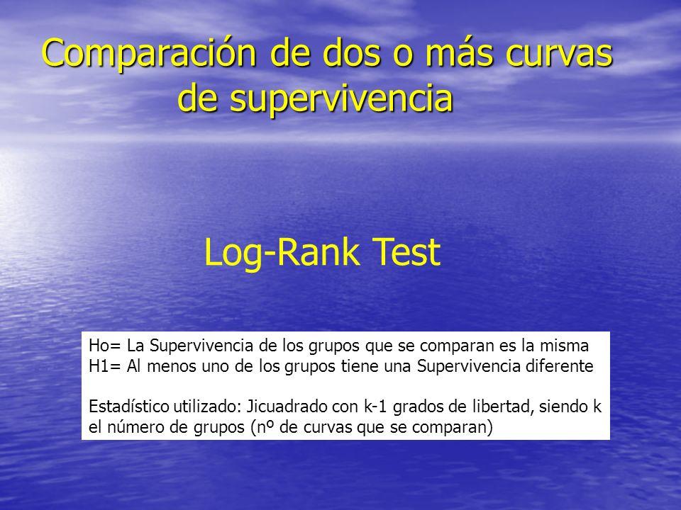 Log-Rank Test Comparación de dos o más curvas de supervivencia Ho= La Supervivencia de los grupos que se comparan es la misma H1= Al menos uno de los grupos tiene una Supervivencia diferente Estadístico utilizado: Jicuadrado con k-1 grados de libertad, siendo k el número de grupos (nº de curvas que se comparan)