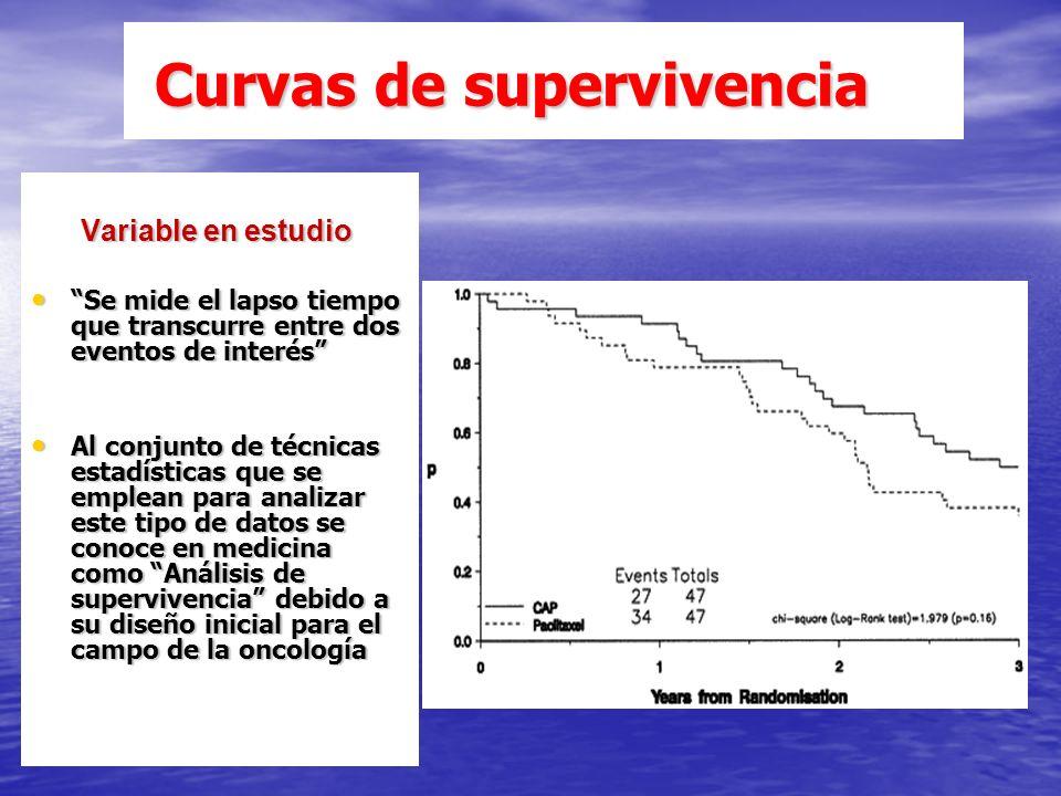 Curvas de supervivencia Curvas de supervivencia Variable en estudio Variable en estudio Se mide el lapso tiempo que transcurre entre dos eventos de in