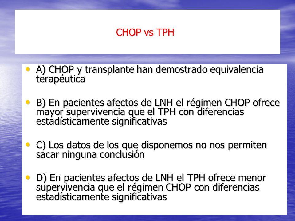CHOP vs TPH CHOP vs TPH A) CHOP y transplante han demostrado equivalencia terapéutica A) CHOP y transplante han demostrado equivalencia terapéutica B) En pacientes afectos de LNH el régimen CHOP ofrece mayor supervivencia que el TPH con diferencias estadísticamente significativas B) En pacientes afectos de LNH el régimen CHOP ofrece mayor supervivencia que el TPH con diferencias estadísticamente significativas C) Los datos de los que disponemos no nos permiten sacar ninguna conclusión C) Los datos de los que disponemos no nos permiten sacar ninguna conclusión D) En pacientes afectos de LNH el TPH ofrece menor supervivencia que el régimen CHOP con diferencias estadísticamente significativas D) En pacientes afectos de LNH el TPH ofrece menor supervivencia que el régimen CHOP con diferencias estadísticamente significativas