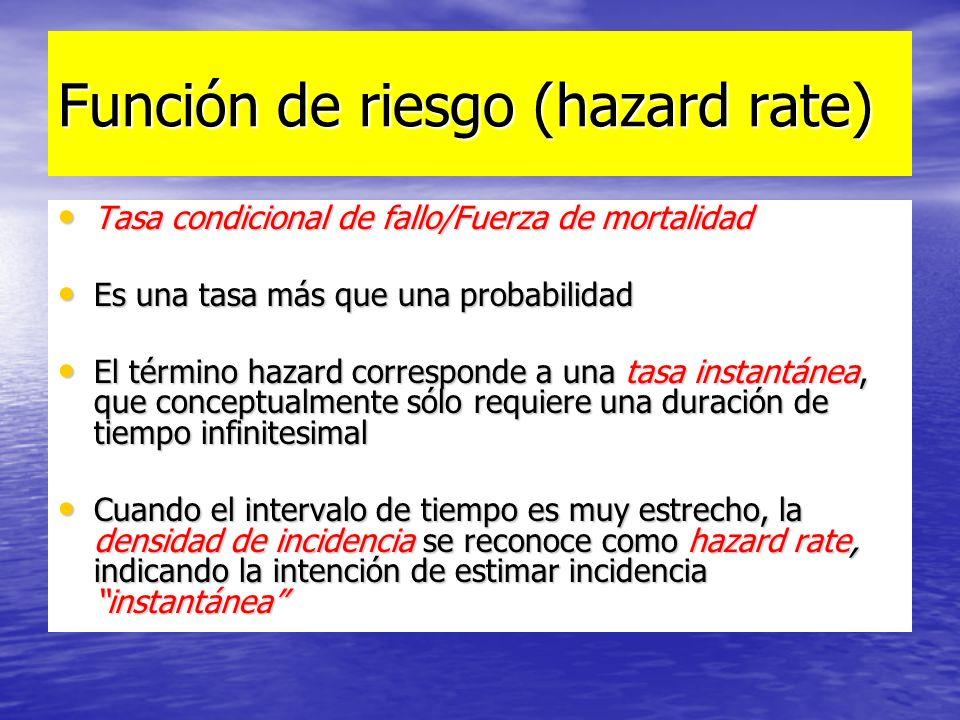Función de riesgo (hazard rate) Tasa condicional de fallo/Fuerza de mortalidad Tasa condicional de fallo/Fuerza de mortalidad Es una tasa más que una probabilidad Es una tasa más que una probabilidad El término hazard corresponde a una tasa instantánea, que conceptualmente sólo requiere una duración de tiempo infinitesimal El término hazard corresponde a una tasa instantánea, que conceptualmente sólo requiere una duración de tiempo infinitesimal Cuando el intervalo de tiempo es muy estrecho, la densidad de incidencia se reconoce como hazard rate, indicando la intención de estimar incidencia instantánea Cuando el intervalo de tiempo es muy estrecho, la densidad de incidencia se reconoce como hazard rate, indicando la intención de estimar incidencia instantánea