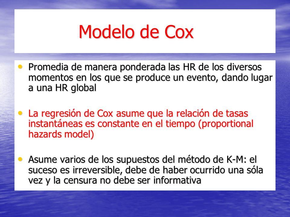 Modelo de Cox Modelo de Cox Promedia de manera ponderada las HR de los diversos momentos en los que se produce un evento, dando lugar a una HR global Promedia de manera ponderada las HR de los diversos momentos en los que se produce un evento, dando lugar a una HR global La regresión de Cox asume que la relación de tasas instantáneas es constante en el tiempo (proportional hazards model) La regresión de Cox asume que la relación de tasas instantáneas es constante en el tiempo (proportional hazards model) Asume varios de los supuestos del método de K-M: el suceso es irreversible, debe de haber ocurrido una sóla vez y la censura no debe ser informativa Asume varios de los supuestos del método de K-M: el suceso es irreversible, debe de haber ocurrido una sóla vez y la censura no debe ser informativa