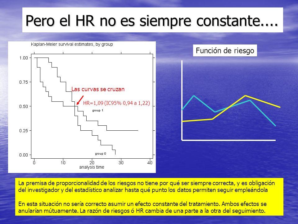 Pero el HR no es siempre constante.... La premisa de proporcionalidad de los riesgos no tiene por qué ser siempre correcta, y es obligación del invest