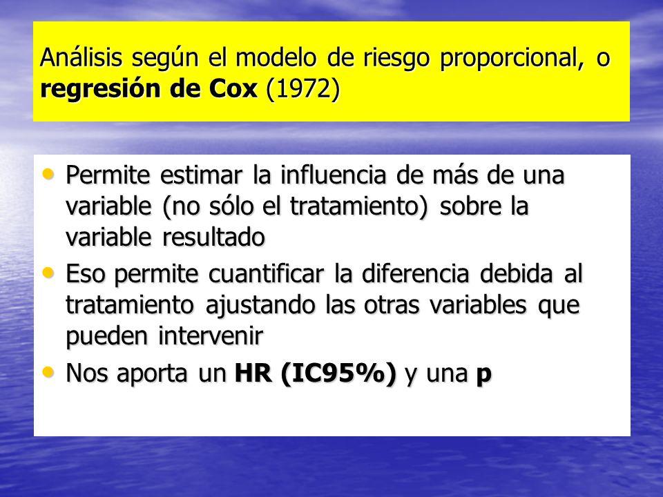 Análisis según el modelo de riesgo proporcional, o regresión de Cox (1972) Permite estimar la influencia de más de una variable (no sólo el tratamiento) sobre la variable resultado Permite estimar la influencia de más de una variable (no sólo el tratamiento) sobre la variable resultado Eso permite cuantificar la diferencia debida al tratamiento ajustando las otras variables que pueden intervenir Eso permite cuantificar la diferencia debida al tratamiento ajustando las otras variables que pueden intervenir Nos aporta un HR (IC95%) y una p Nos aporta un HR (IC95%) y una p