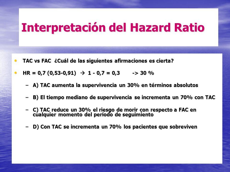 Interpretación del Hazard Ratio TAC vs FAC ¿Cuál de las siguientes afirmaciones es cierta? TAC vs FAC ¿Cuál de las siguientes afirmaciones es cierta?