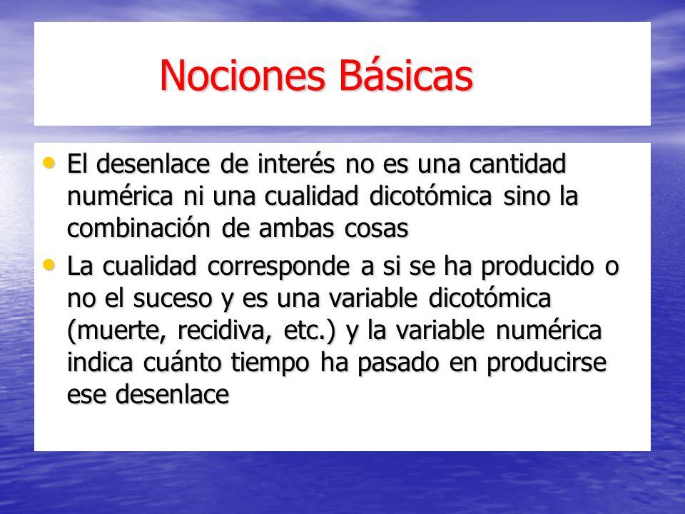 Nociones Básicas Nociones Básicas El desenlace de interés no es una cantidad numérica ni una cualidad dicotómica sino la combinación de ambas cosas El