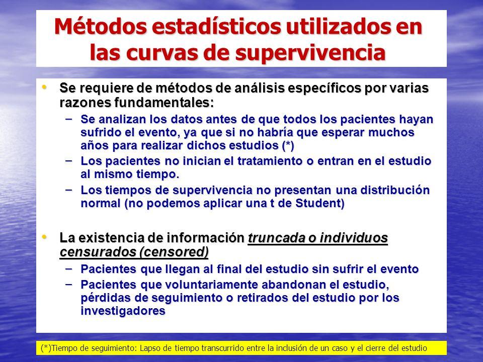 Métodos estadísticos utilizados en las curvas de supervivencia Métodos estadísticos utilizados en las curvas de supervivencia Se requiere de métodos d