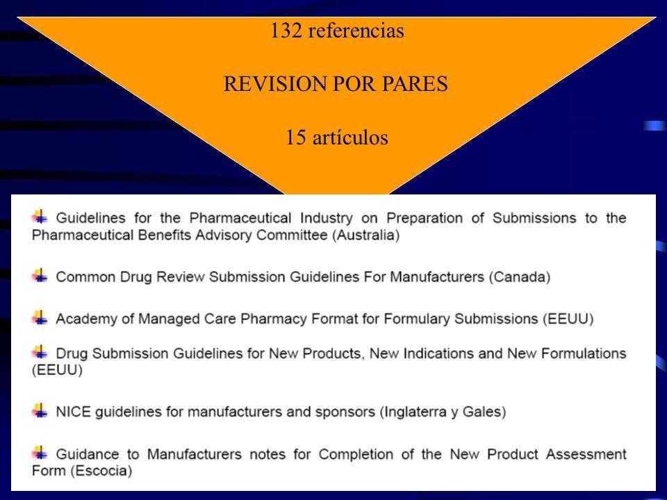 132 referencias REVISION POR PARES 15 artículos
