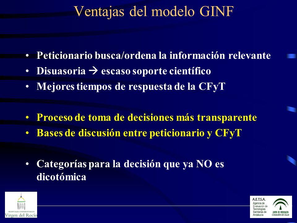 INTRODUCCIÓN: Comisión de Farmacia y Terapéutica.