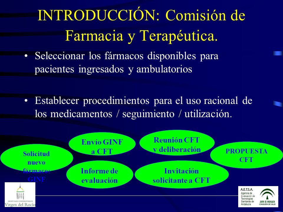 INTRODUCCIÓN: Comisión de Farmacia y Terapéutica. Seleccionar los fármacos disponibles para pacientes ingresados y ambulatorios Establecer procedimien