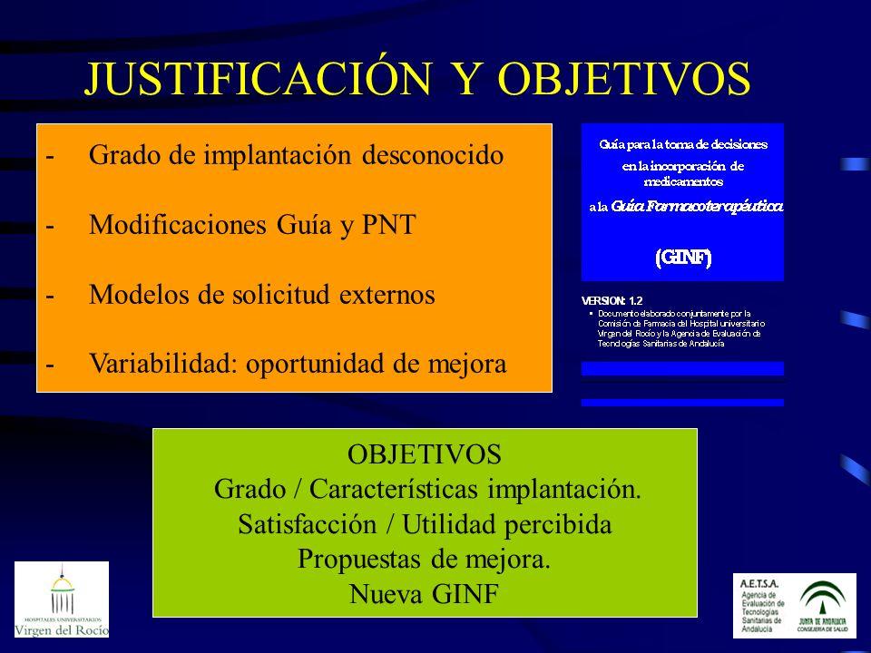 JUSTIFICACIÓN Y OBJETIVOS -Grado de implantación desconocido -Modificaciones Guía y PNT -Modelos de solicitud externos -Variabilidad: oportunidad de m