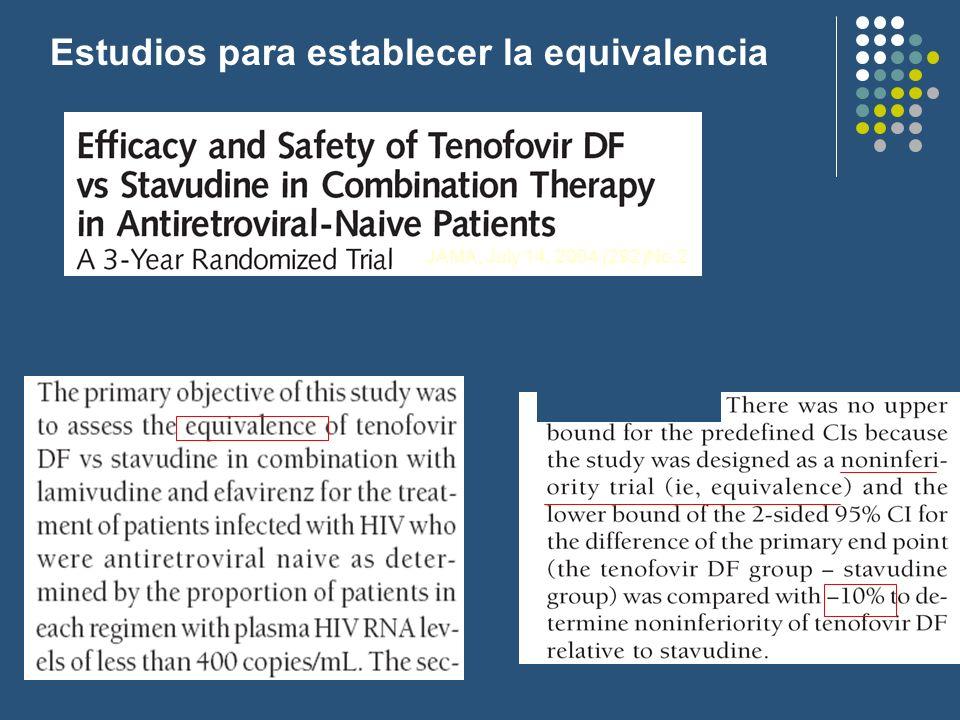 Estudios para establecer la equivalencia JAMA, July 14, 2004 (292)No.2