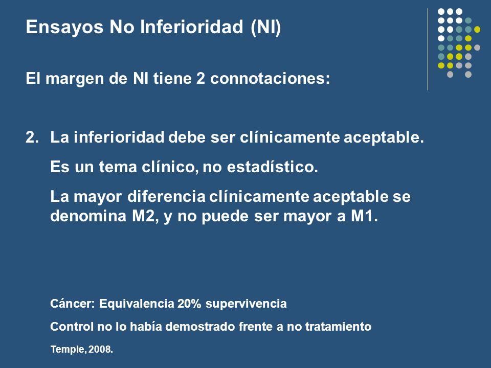 Ensayos No Inferioridad (NI) El margen de NI tiene 2 connotaciones: 2.La inferioridad debe ser clínicamente aceptable. Es un tema clínico, no estadíst