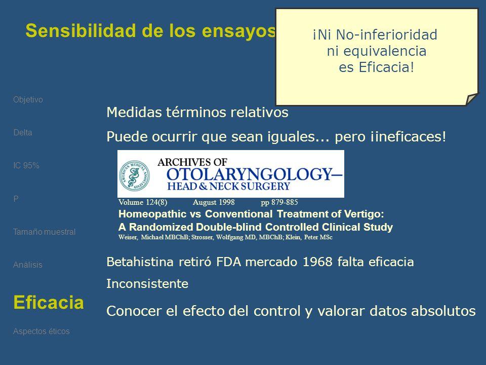 Objetivo Delta IC 95% P Tamaño muestral Análisis Eficacia Aspectos éticos Sensibilidad de los ensayos No-inferioridad Eficacia Medidas términos relati