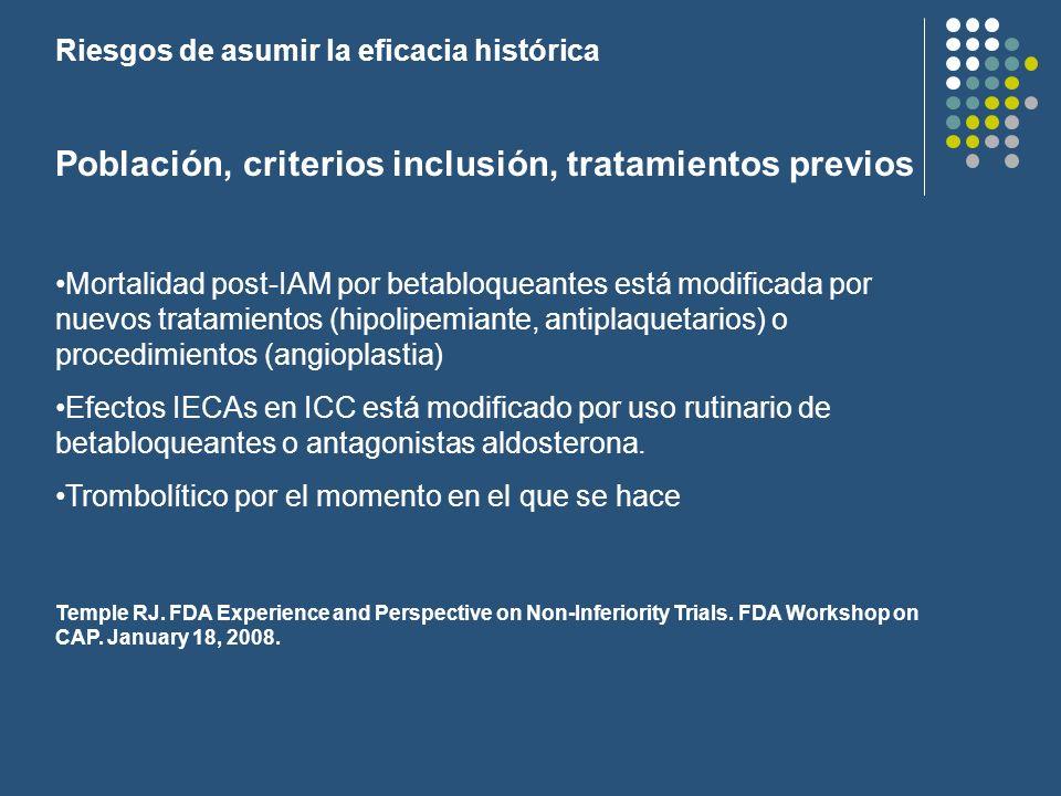 Riesgos de asumir la eficacia histórica Población, criterios inclusión, tratamientos previos Mortalidad post-IAM por betabloqueantes está modificada p
