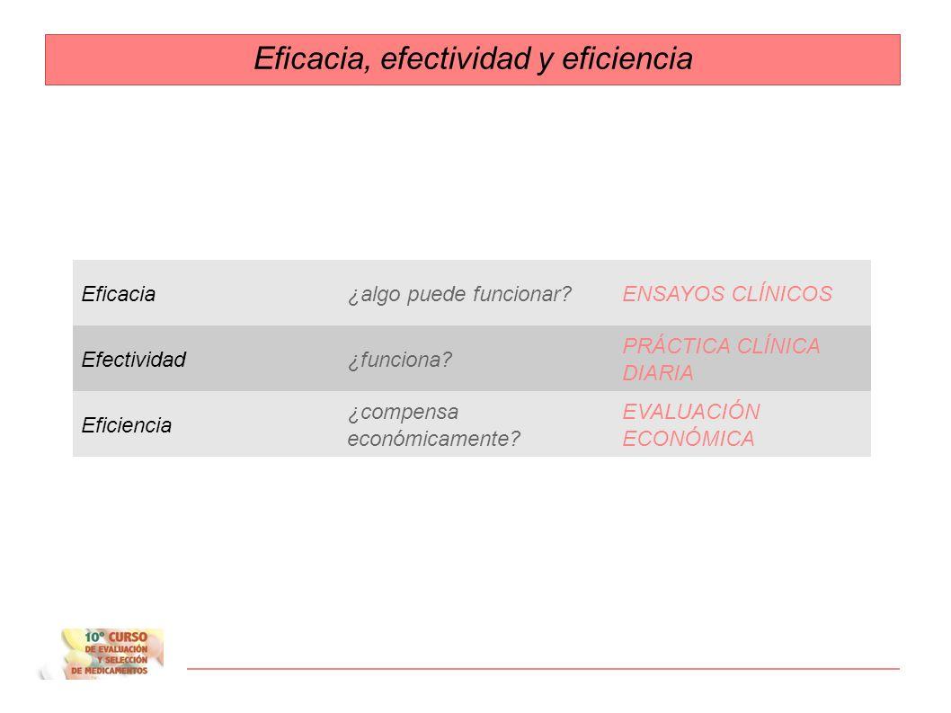 Resultados en salud Resultados clínicos Resultados económicos Resultados humanísticos Calidad de vida Síntomas del paciente Eficiencia Coste y utiliza