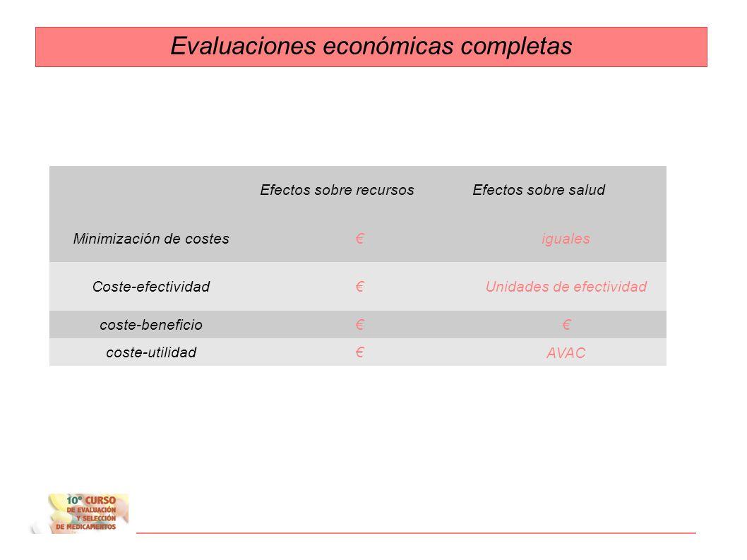 Diferencias absolutas coste y salud Costes Costes diferenciales Diferencia en : CA - CB Efectos sobre la salud Diferencia en supervivencia SA - SB NNT
