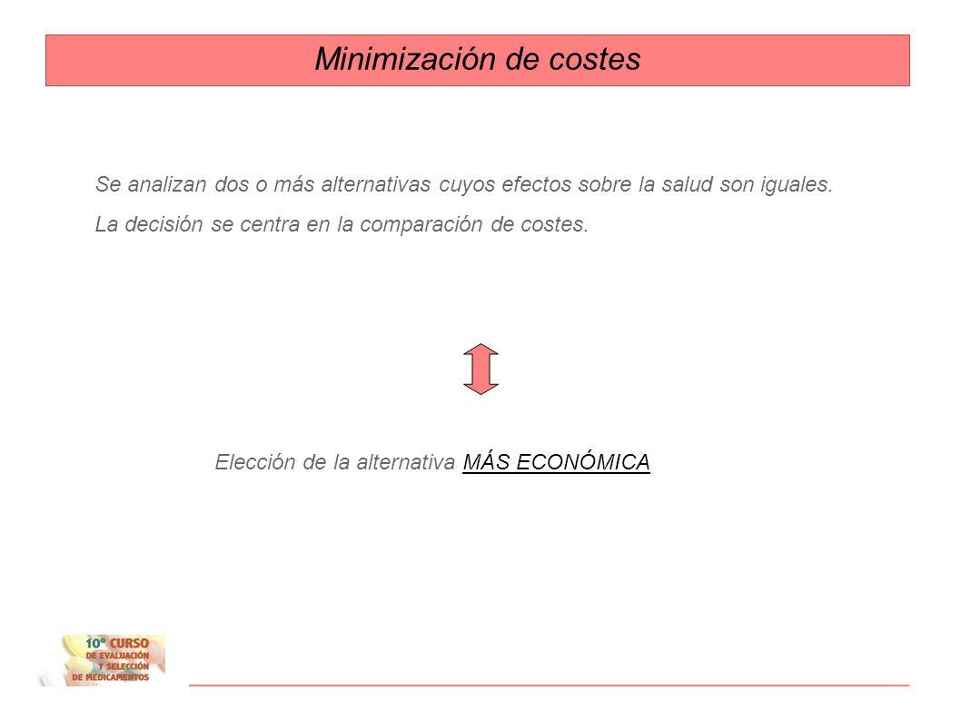 Evaluaciones económicas completas Efectos sobre recursosEfectos sobre salud Minimización de costesiguales Coste-efectividadUnidades de efectividad cos