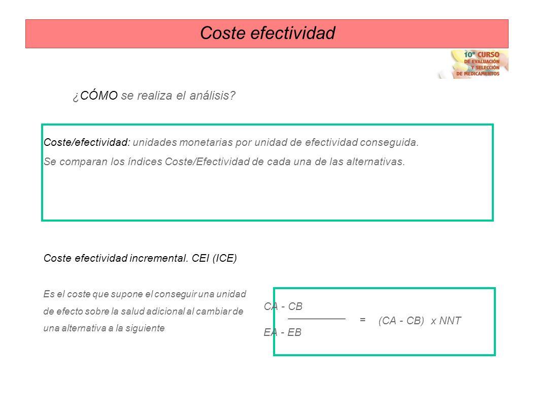 Coste efectividad Coste-efectividadUnidades de efectividad Efectos sobre recursos Efectos sobre salud La medida de efectividad debe ser el indicador p