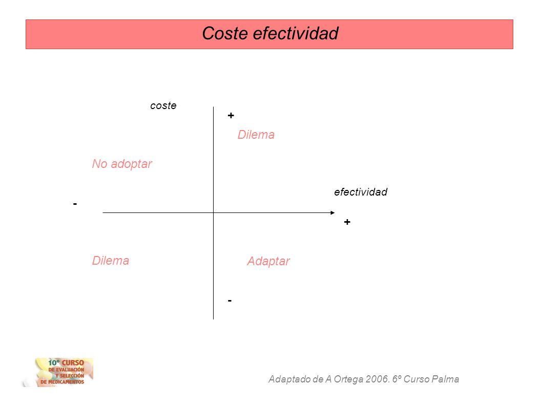 Coste efectividad EJEMPLO: Tratamiento A: coste 9000 ; Responden 60% Tratamiento B: coste 8000 ; Responden 40% NNT = 1 / (0,6-0,4) = 5 (CA-CB) / (EA-E