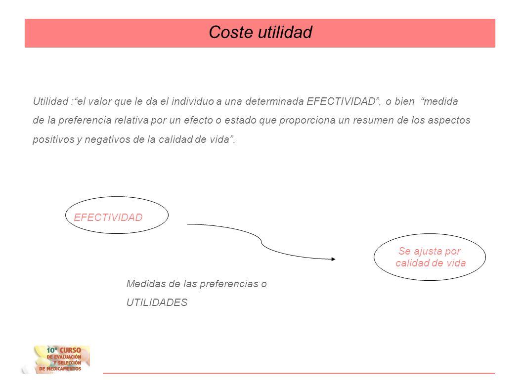 Coste efectividad efectividad No adoptar Dilema Adaptar coste + + - - Adaptado de A Ortega 2006. 6º Curso Palma