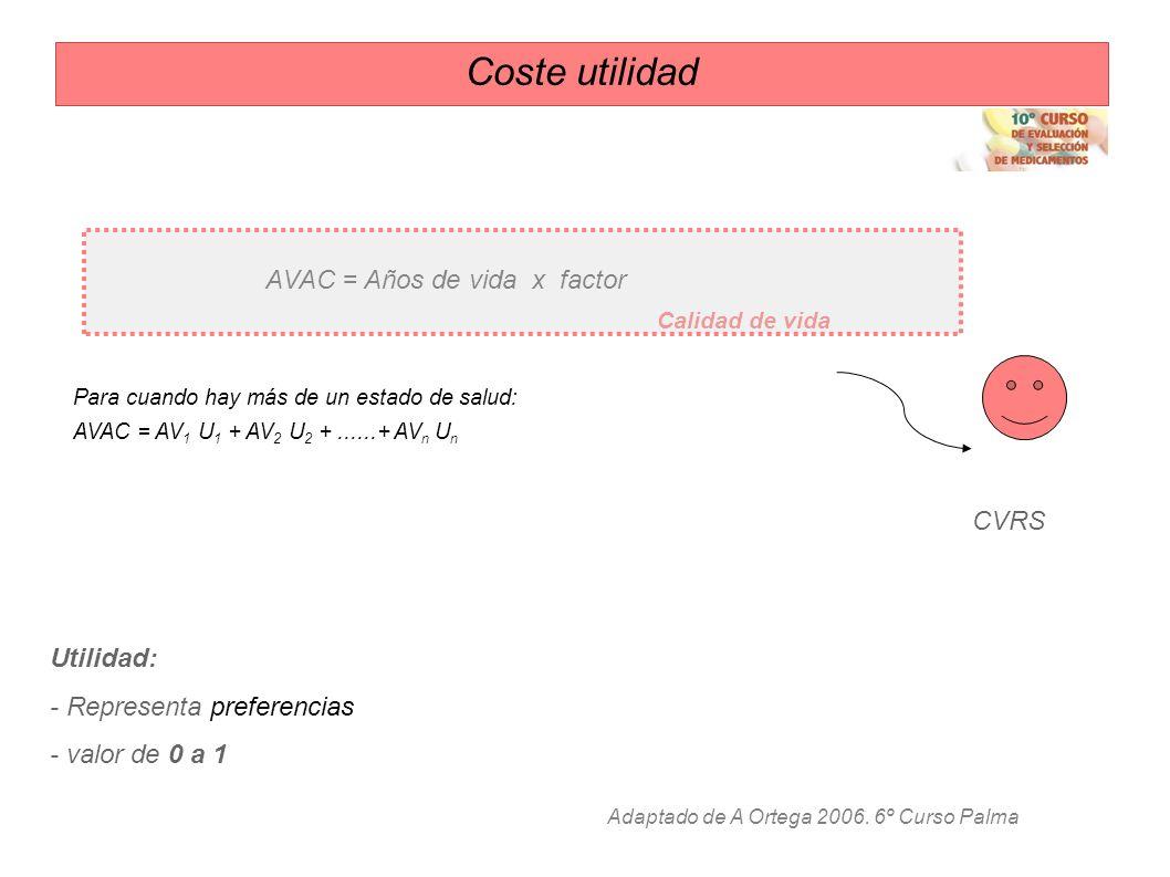 Coste utilidad El anàlisis, metodológicamente, es igual que en los estudios C-E. La dificultad es definir el indicador CALIDAD adecuado para ajustar A