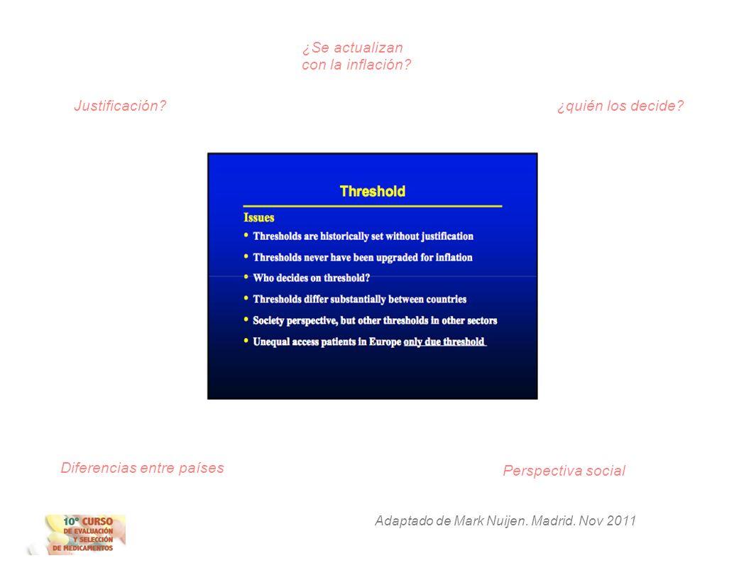 Umbral aceptable de Coste Efectividad Incremental por AVAC NICE: 20.000 £ / AVAC 30.000 £ / AVAC, en determinadas indicaciones En España: ¿30.000 / AV