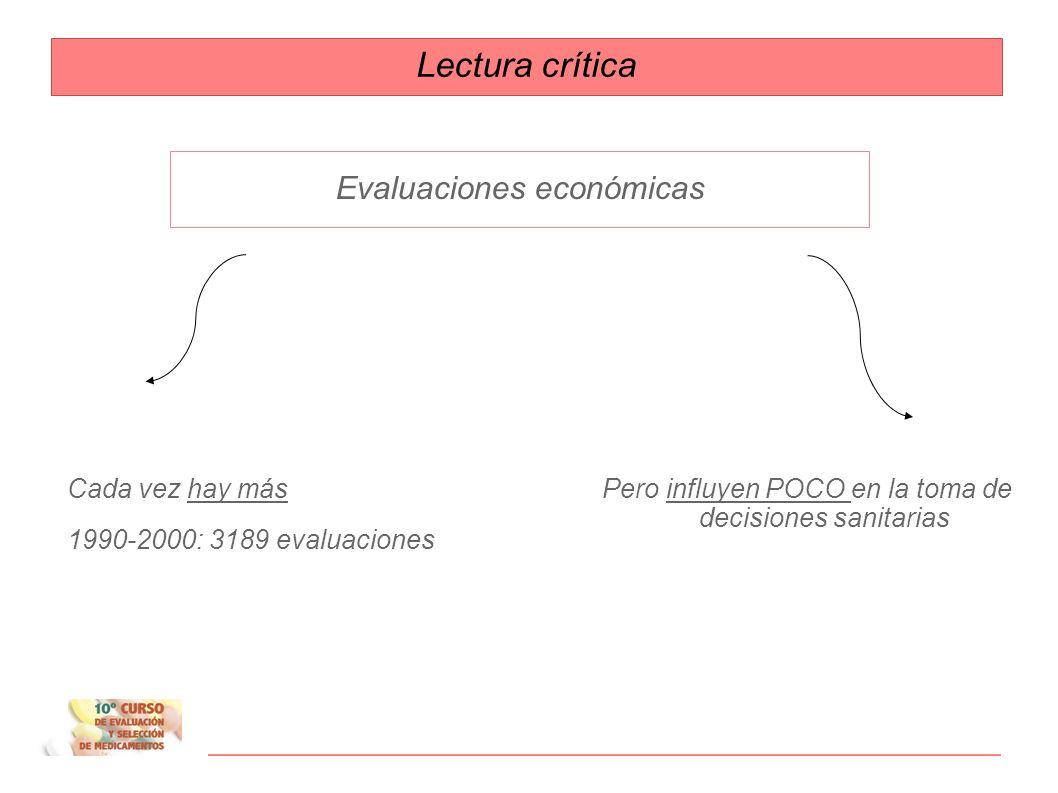Lectura crítica de los estudios farmacoeconómicos publicados Crecimiento exponencial en los últimos años de los estudios publicados Lectura crítica de