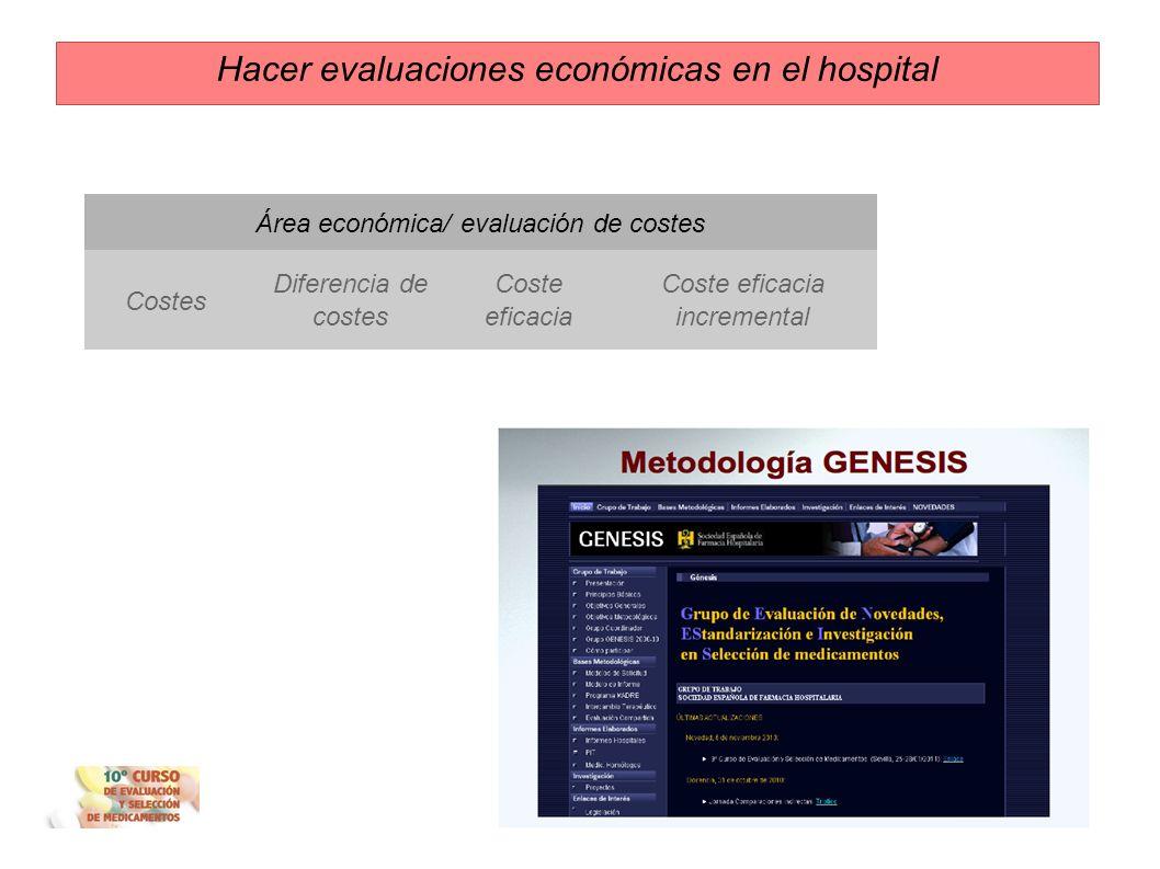 Limitaciones Mala calidad metodológica 1. Omisión de importantes costes o beneficios 2. Mala selección de alternativas para comparación 3. Problemas e