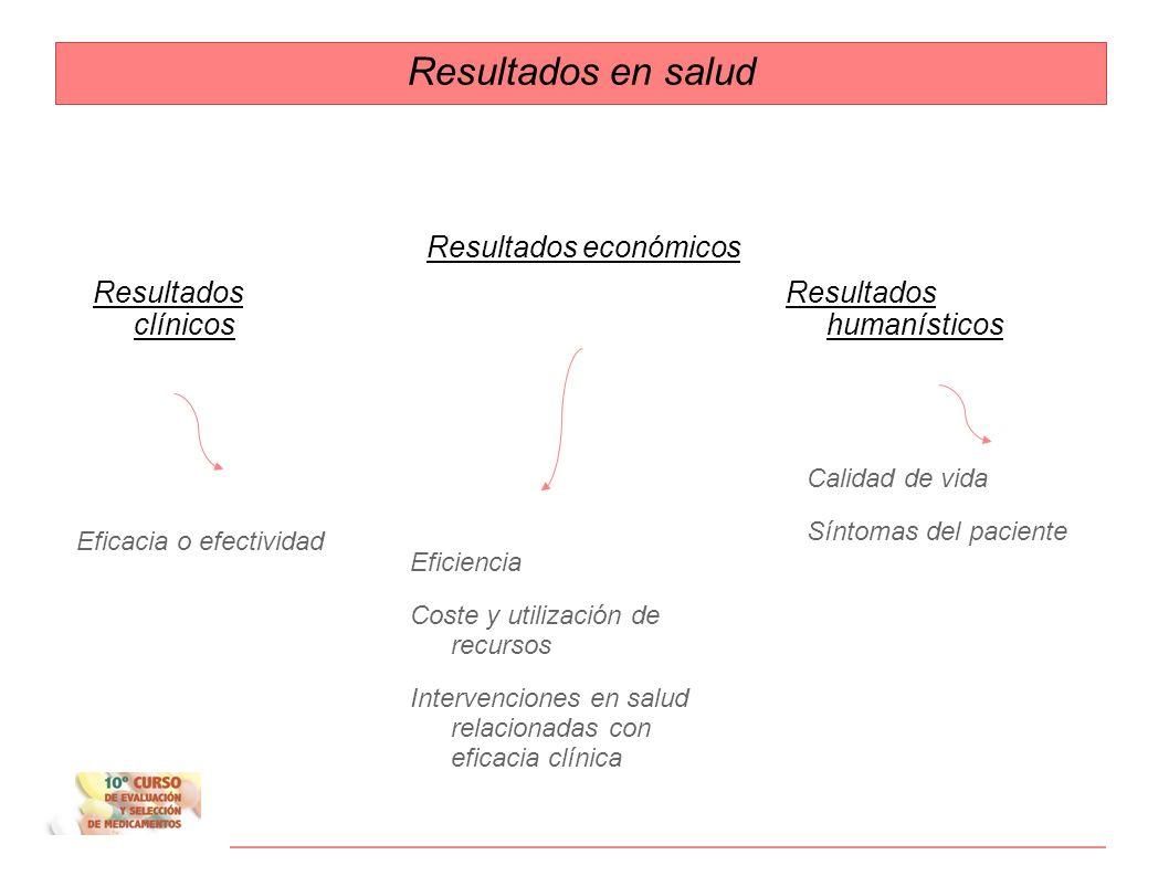 Resultados en salud Resultados clínicos Resultados económicos Resultados humanísticos Calidad de vida Síntomas del paciente Eficiencia Coste y utilización de recursos Intervenciones en salud relacionadas con eficacia clínica Eficacia o efectividad