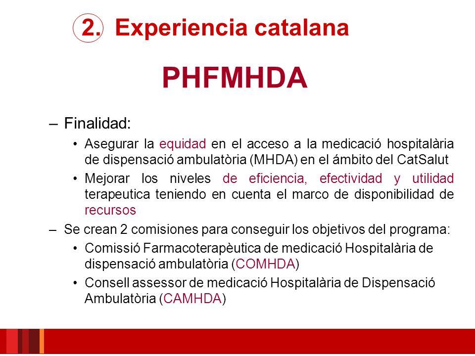 PHFMHDA –Finalidad: Asegurar la equidad en el acceso a la medicació hospitalària de dispensació ambulatòria (MHDA) en el ámbito del CatSalut Mejorar l