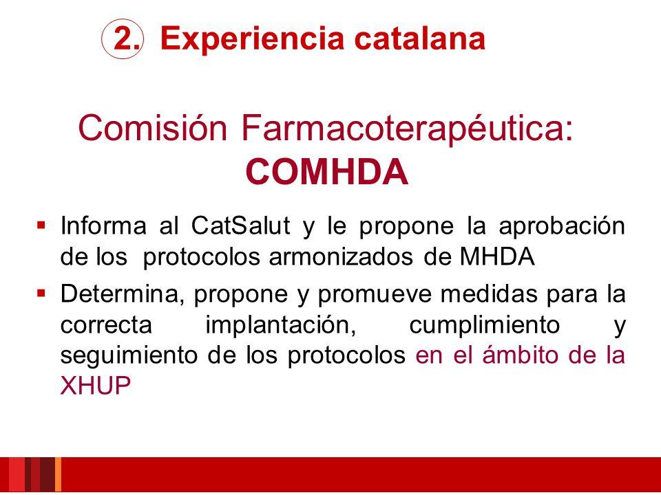 Comisión Farmacoterapéutica: COMHDA Informa al CatSalut y le propone la aprobación de los protocolos armonizados de MHDA Determina, propone y promueve