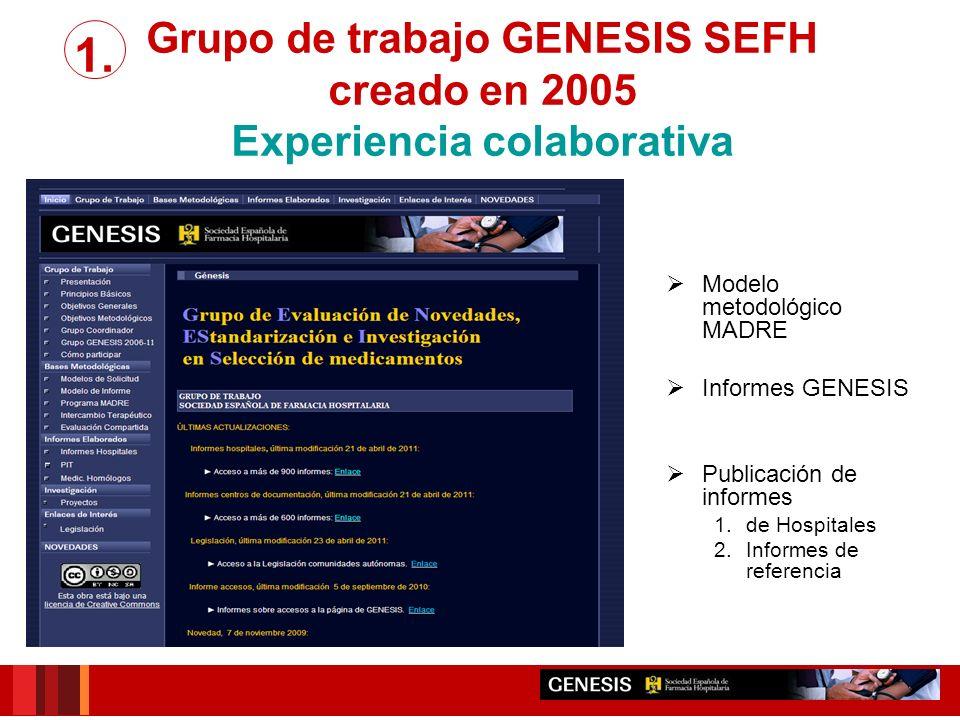 Modelo metodológico MADRE Informes GENESIS Publicación de informes 1.de Hospitales 2.Informes de referencia Grupo de trabajo GENESIS SEFH creado en 20