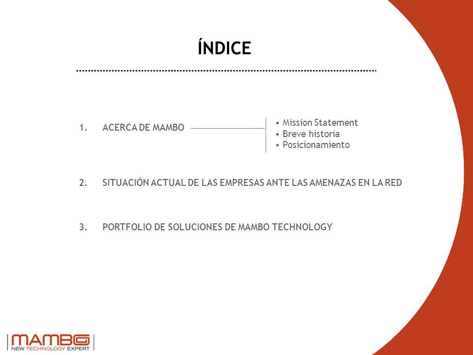 ÍNDICE 1.ACERCA DE MAMBO 2.SITUACIÓN ACTUAL DE LAS EMPRESAS ANTE LAS AMENAZAS EN LA RED 3.PORTFOLIO DE SOLUCIONES DE MAMBO TECHNOLOGY Mission Statemen