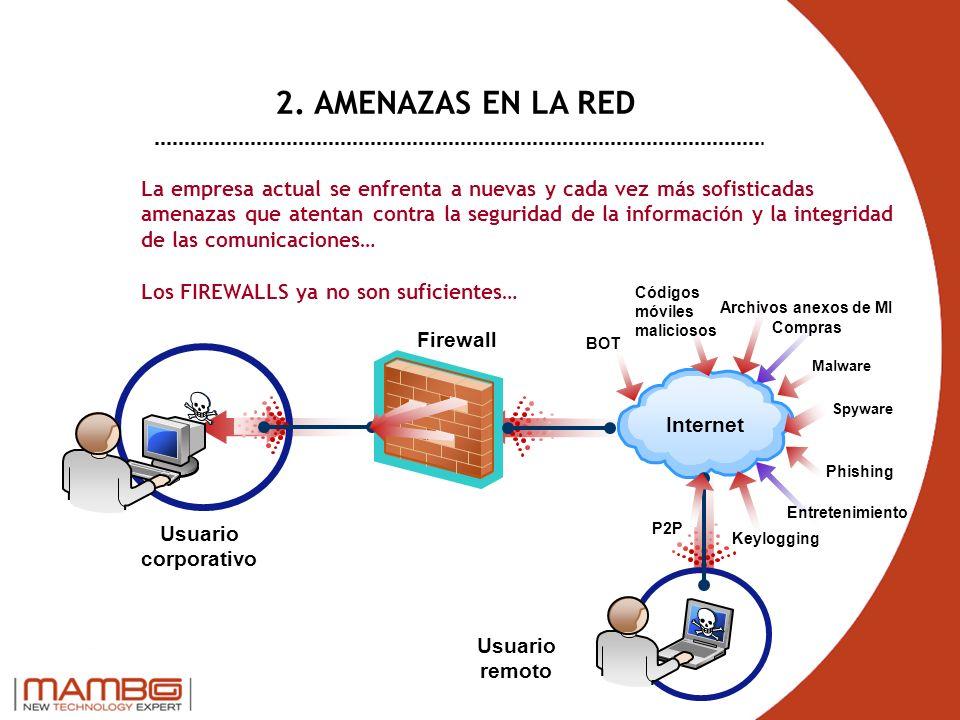 2. AMENAZAS EN LA RED La empresa actual se enfrenta a nuevas y cada vez más sofisticadas amenazas que atentan contra la seguridad de la información y