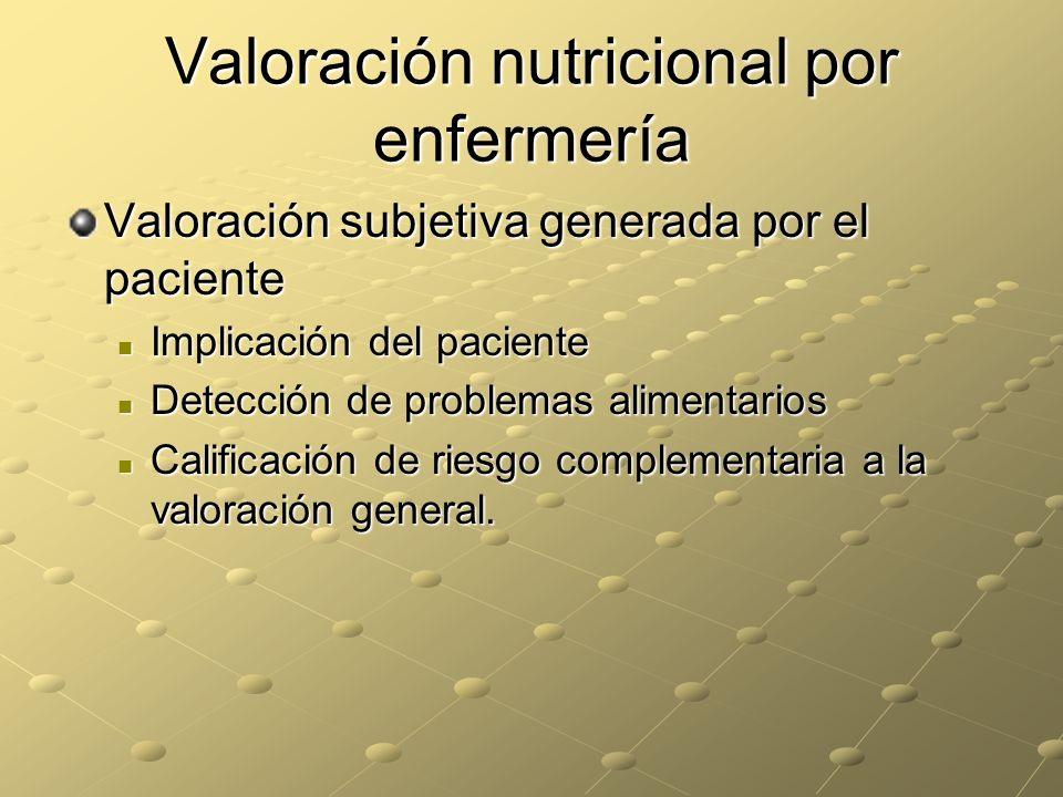 Valoración nutricional por enfermería Valoración subjetiva generada por el paciente Implicación del paciente Implicación del paciente Detección de pro