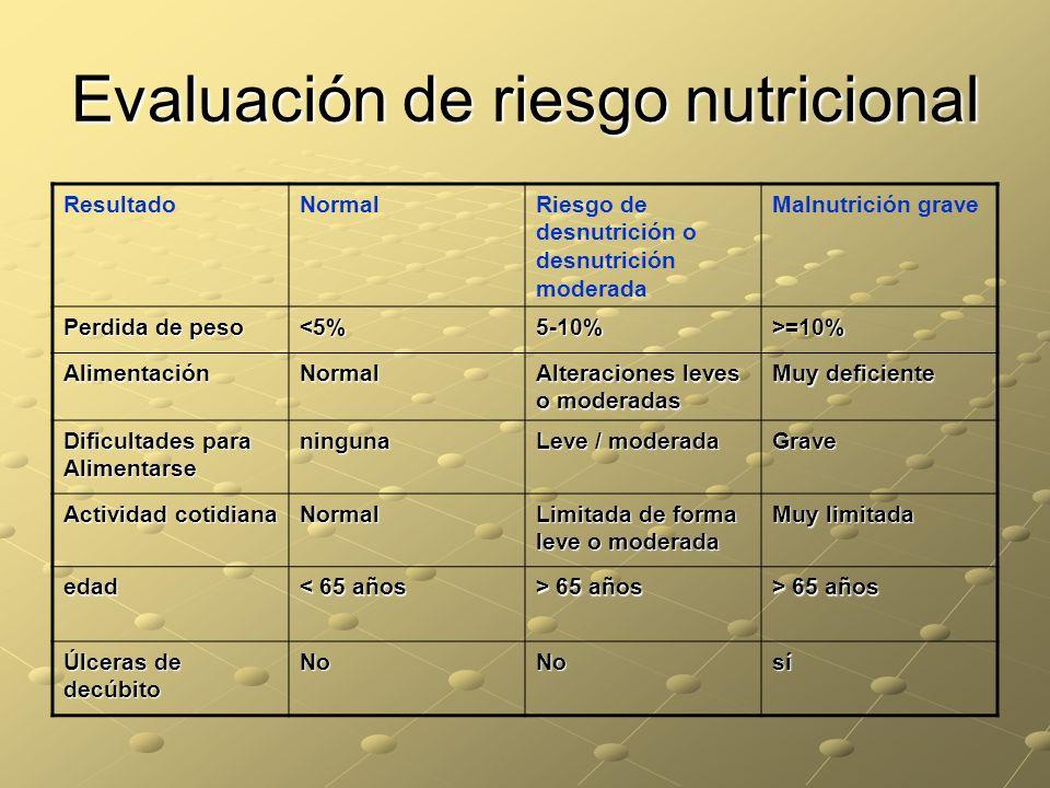 Evaluación de riesgo nutricional ResultadoNormalRiesgo de desnutrición o desnutrición moderada Malnutrición grave Perdida de peso <5%5-10%>=10% Alimen