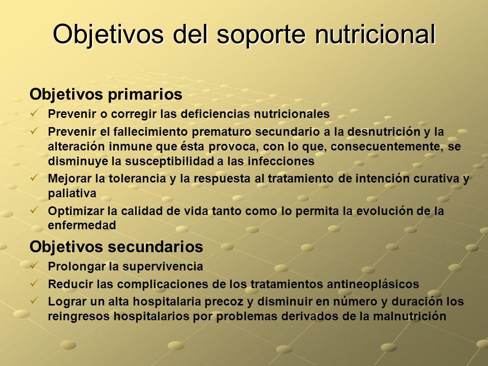 Productos de nutrición enteral a en el HUSD SONDAORAL POLIMERICAS Normoproteicas Normocalóricas ISOSOURCE ESTÁNDAR CLINUTREN ISO Hipercalóricas NUTRISON ENERGY CLINUTREN 1.5 FORTISIP MULTIFIBRE RESOURCE 2.0 Fibra NUTRISON MULTIFIBRE Hiperproteicas NormocalóricasPROMOTE ENSURE HIPERPROTEICO OLIGOMONOMÉRICAS NormoproteicasPEPTISOBALITRAQ SUPLEMENTOS * HiperproteicosFORTIMEL * * Suministrados por cocina.