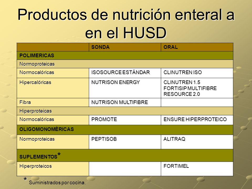 Productos de nutrición enteral a en el HUSD SONDAORAL POLIMERICAS Normoproteicas Normocalóricas ISOSOURCE ESTÁNDAR CLINUTREN ISO Hipercalóricas NUTRIS