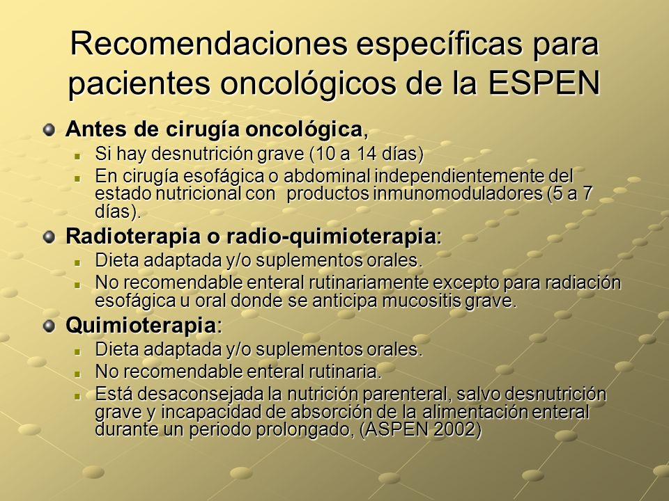 Recomendaciones específicas para pacientes oncológicos de la ESPEN Antes de cirugía oncológica, Si hay desnutrición grave (10 a 14 días) Si hay desnut