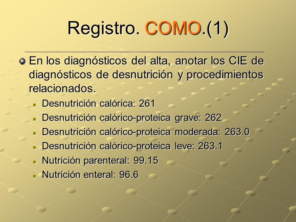 Registro. COMO.(1) En los diagnósticos del alta, anotar los CIE de diagnósticos de desnutrición y procedimientos relacionados. Desnutrición calórica: