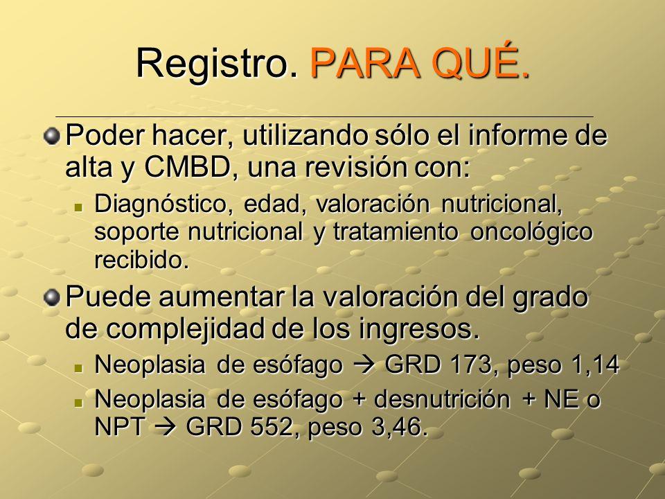 Registro. PARA QUÉ. Poder hacer, utilizando sólo el informe de alta y CMBD, una revisión con: Diagnóstico, edad, valoración nutricional, soporte nutri