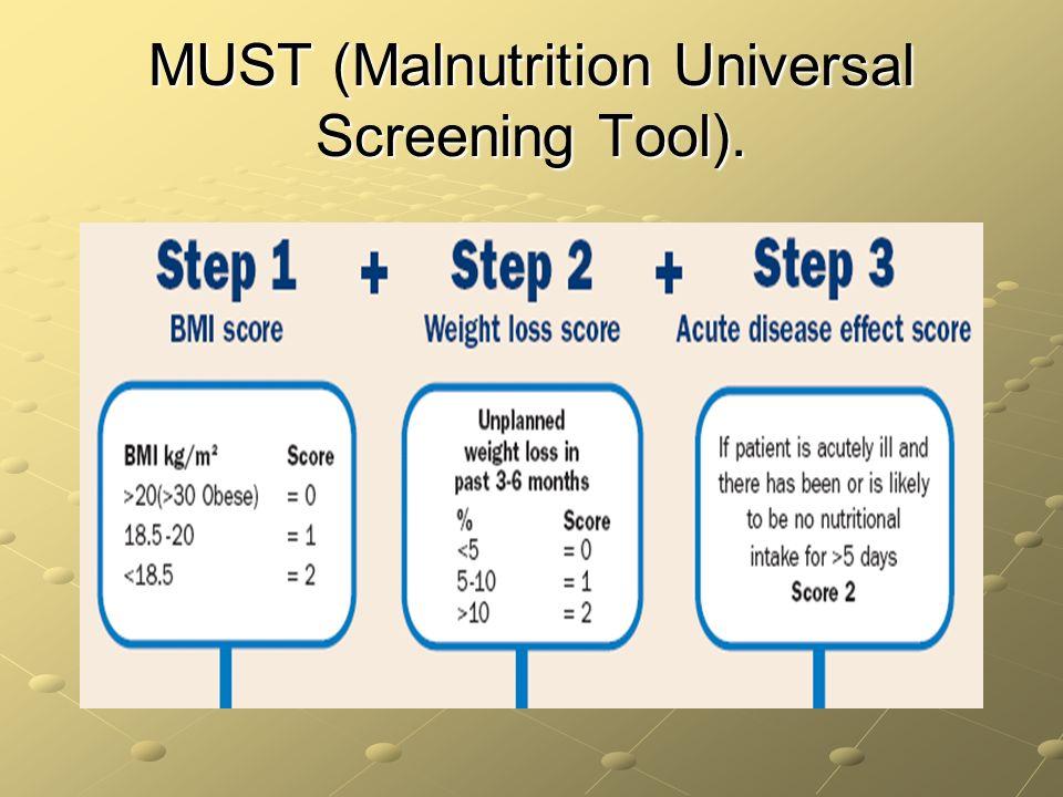 MUST (Malnutrition Universal Screening Tool).
