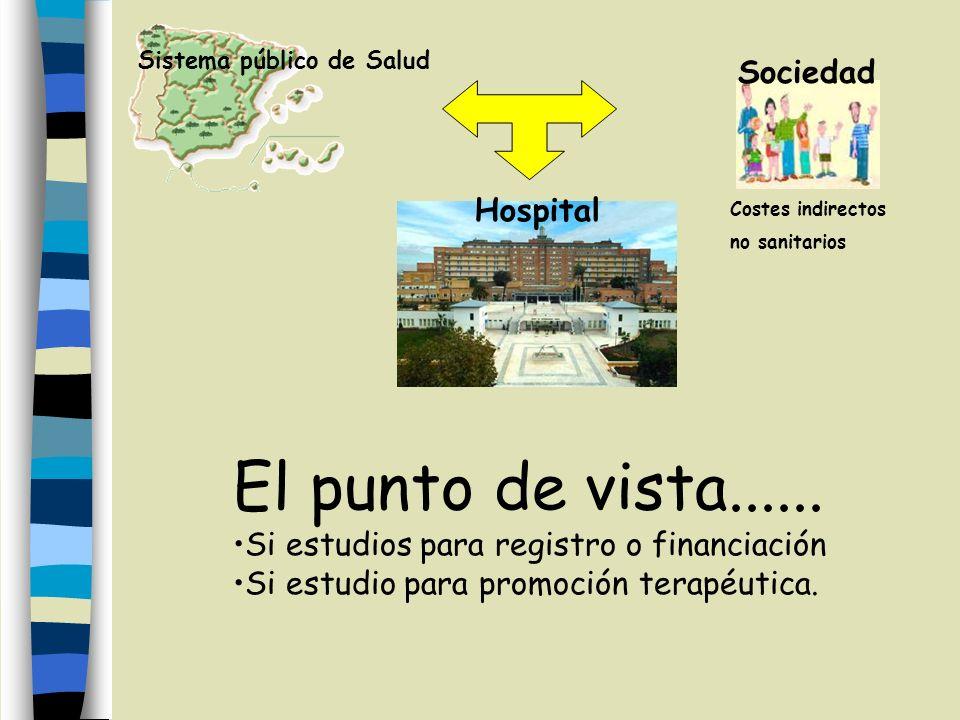 Sistema público de Salud Costes indirectos no sanitarios Sociedad Hospital El punto de vista...... Si estudios para registro o financiación Si estudio