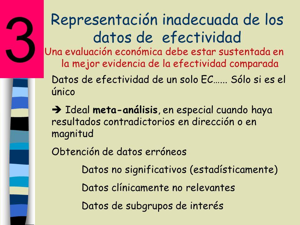 Representación inadecuada de los datos de efectividad Una evaluación económica debe estar sustentada en la mejor evidencia de la efectividad comparada