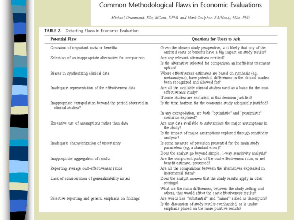 PRINCIPALES ITEMS A CONSIDERAR Drummond M et al.
